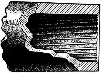 Нарезка ствола